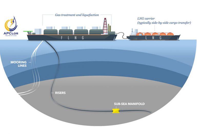 پایانه های LNG